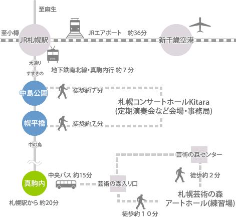 札幌市中央区中島公園1番15号
